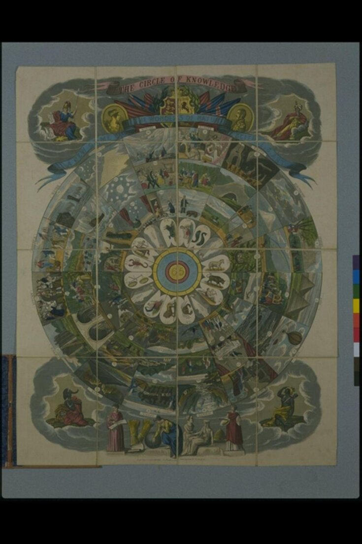 the circle of knowledge top image