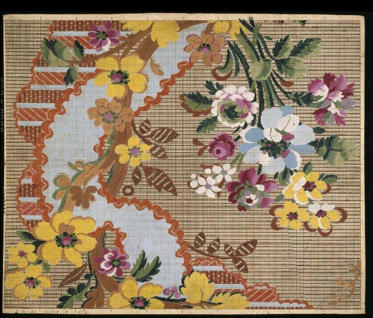 Textile Design top image